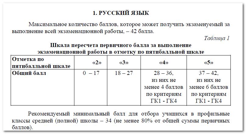шильды переводный экзамен итоги оценки Инлед производит